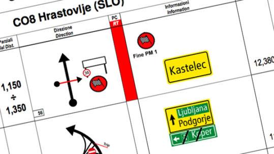 sviluppo road book per gare di regolarità
